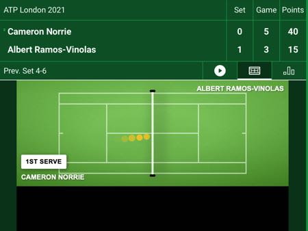 In Play tennis example